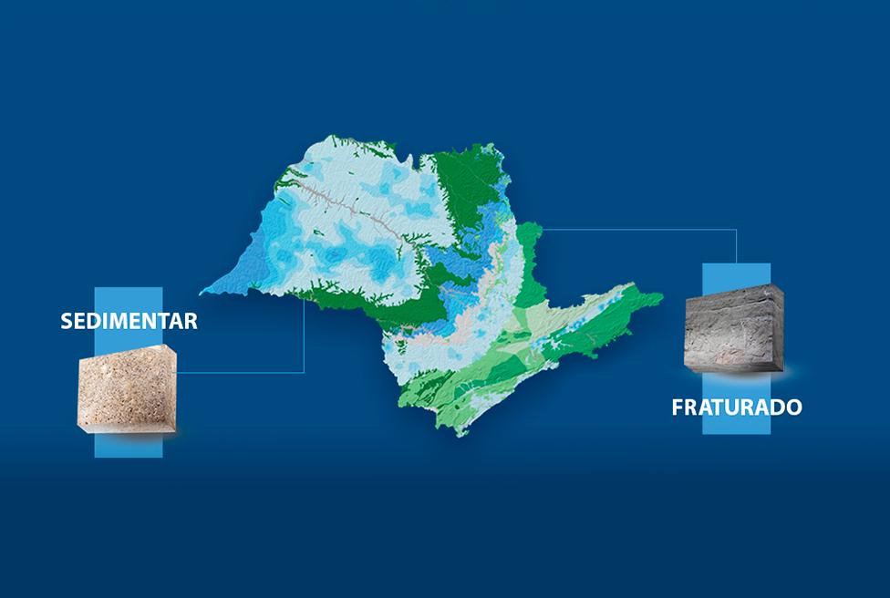 Conheça os tipos de aquíferos do estado de São Paulo